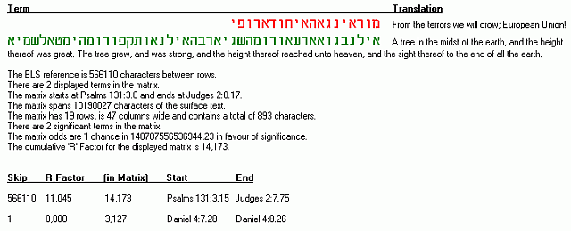 EU bible code description