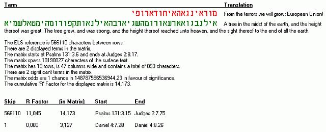 EU bible code description