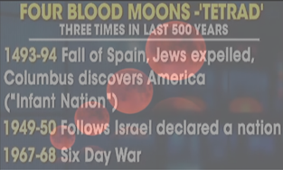 appointed times tetrad Israel