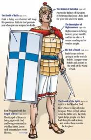 gods-armor